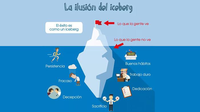 la-ilusion-del-iceberg